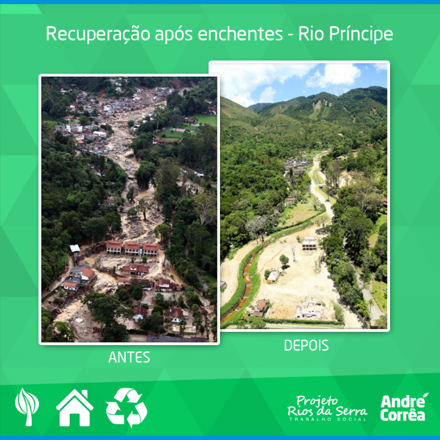 Projeto Rios da Serra é reconhecido como uma das 100 melhores práticas de gestão local
